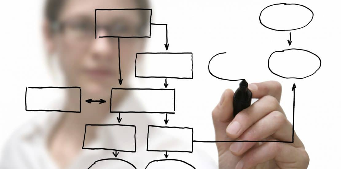 The Business Planning Process featured image