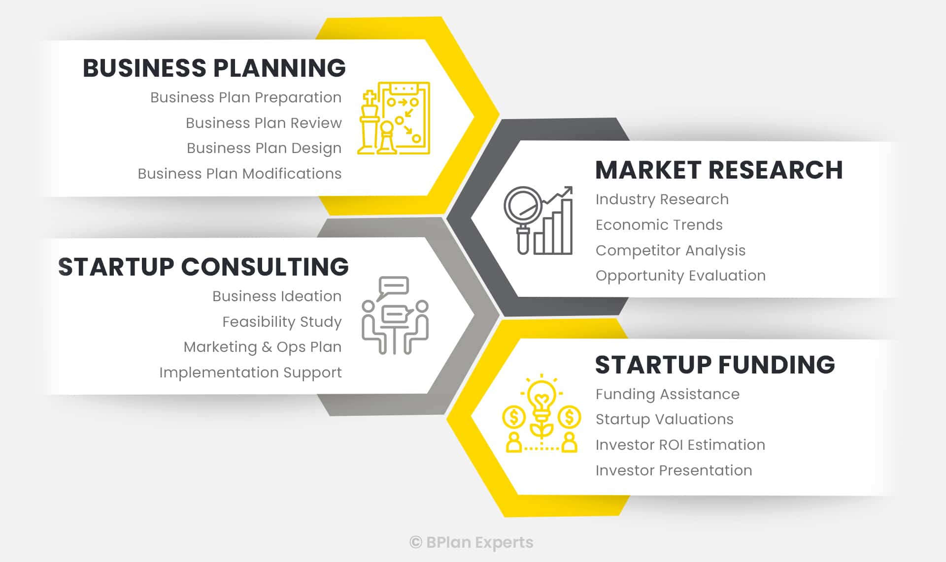 Business Planning Services Overview